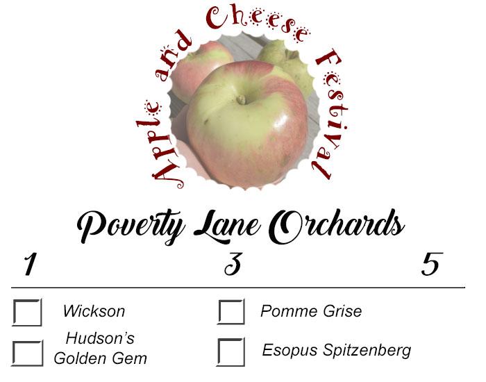 apple-varieties survey
